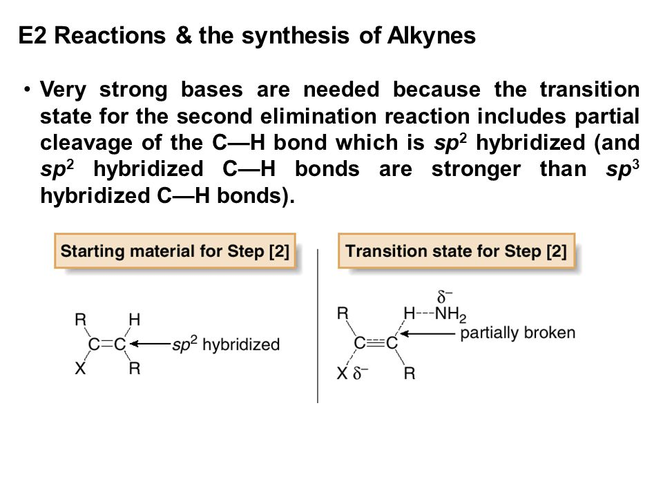 E2 Reactions & the synthesis of Alkynes