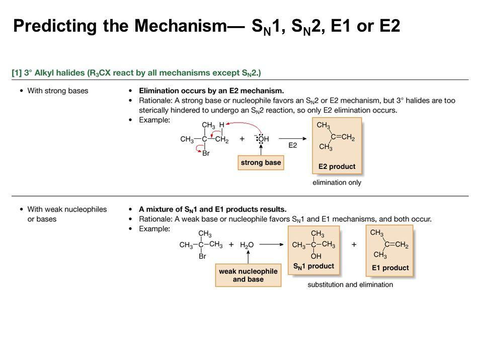 Predicting the Mechanism— SN1, SN2, E1 or E2