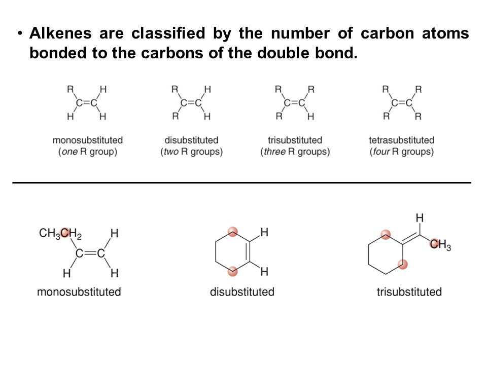 Alkenes are classified by the number of carbon atoms bonded to the carbons of the double bond.