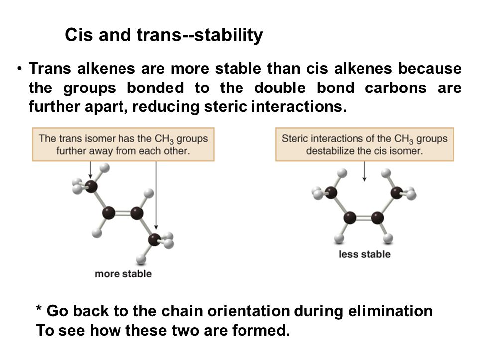 Cis and trans--stability