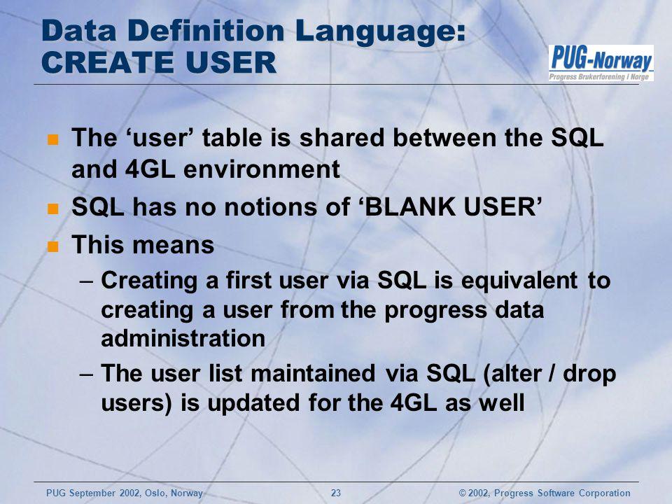 Data Definition Language: CREATE USER