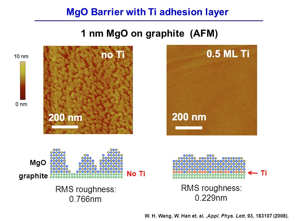 MgO Barrier with Ti adhesion layer