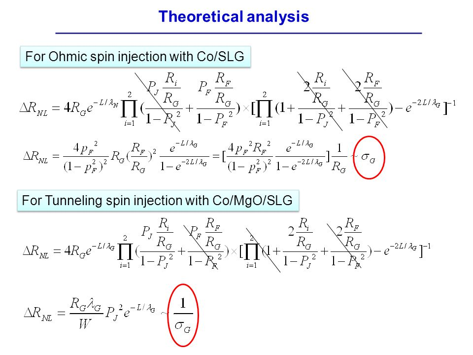 Theoretical analysis For Ohmic spin injection with Co/SLG