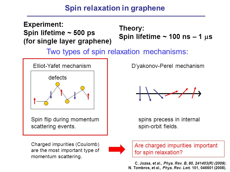 Spin relaxation in graphene