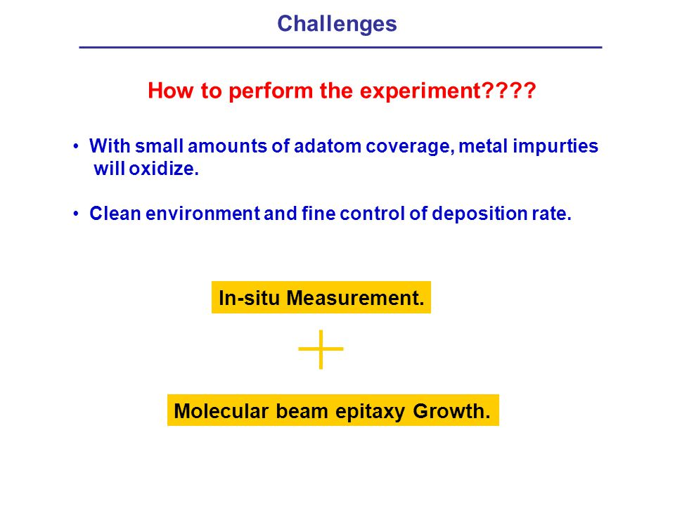 How to perform the experiment