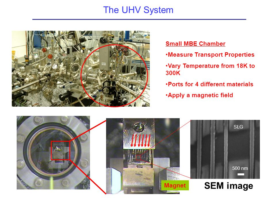 The UHV System SEM image Small MBE Chamber
