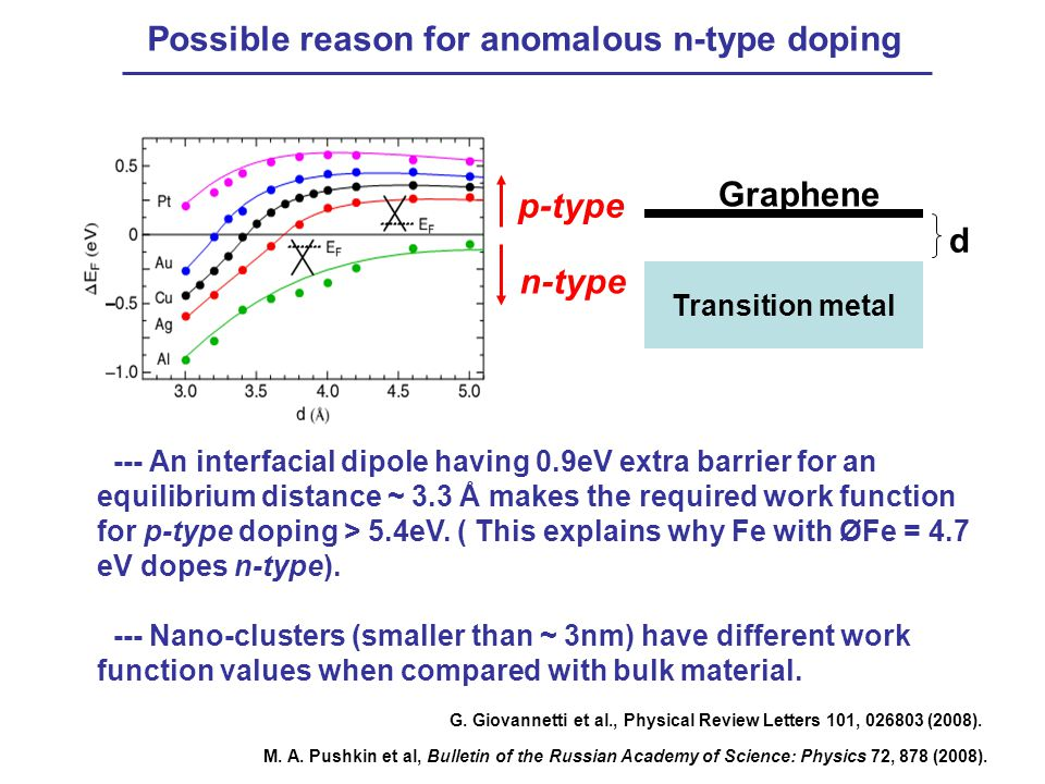 Possible reason for anomalous n-type doping