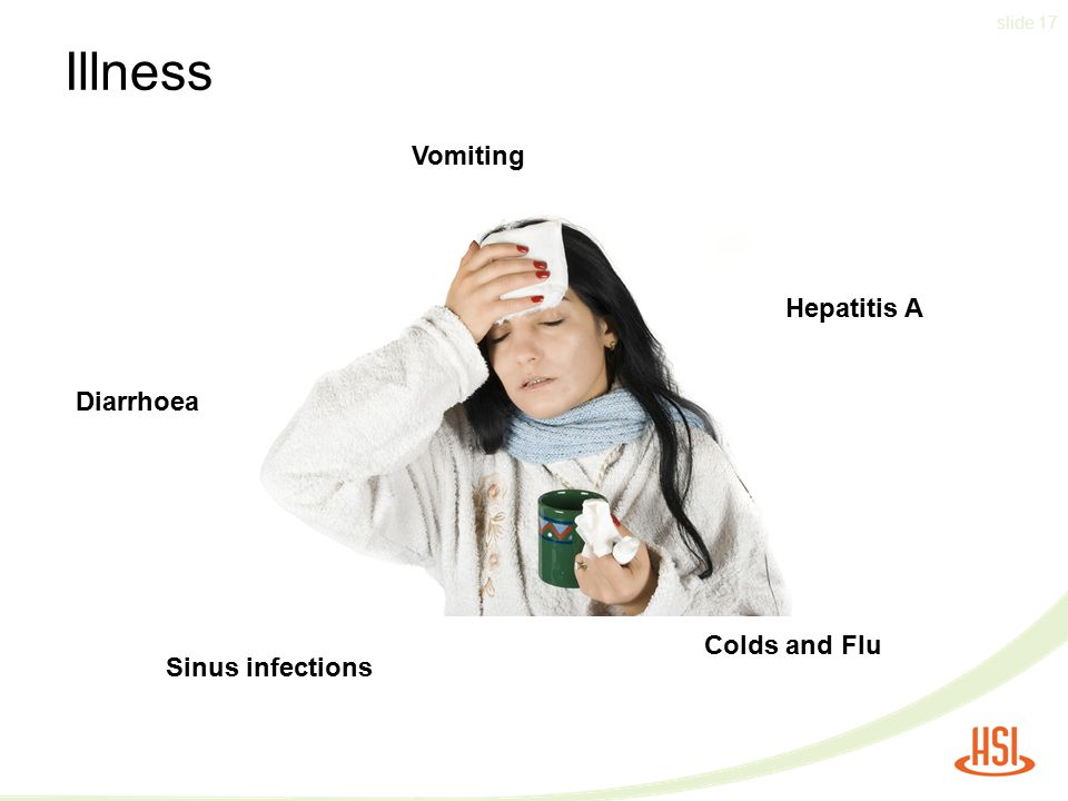 Illness Vomiting Hepatitis A Diarrhoea Colds and Flu Sinus infections