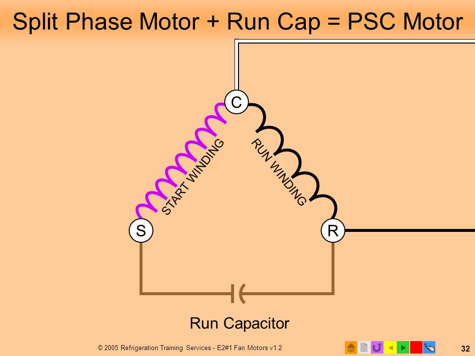 Split Phase Motor + Run Cap = PSC Motor