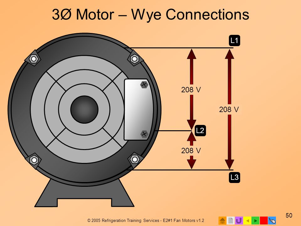 3Ø Motor – Wye Connections
