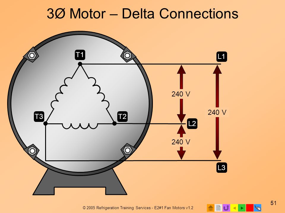 3Ø Motor – Delta Connections