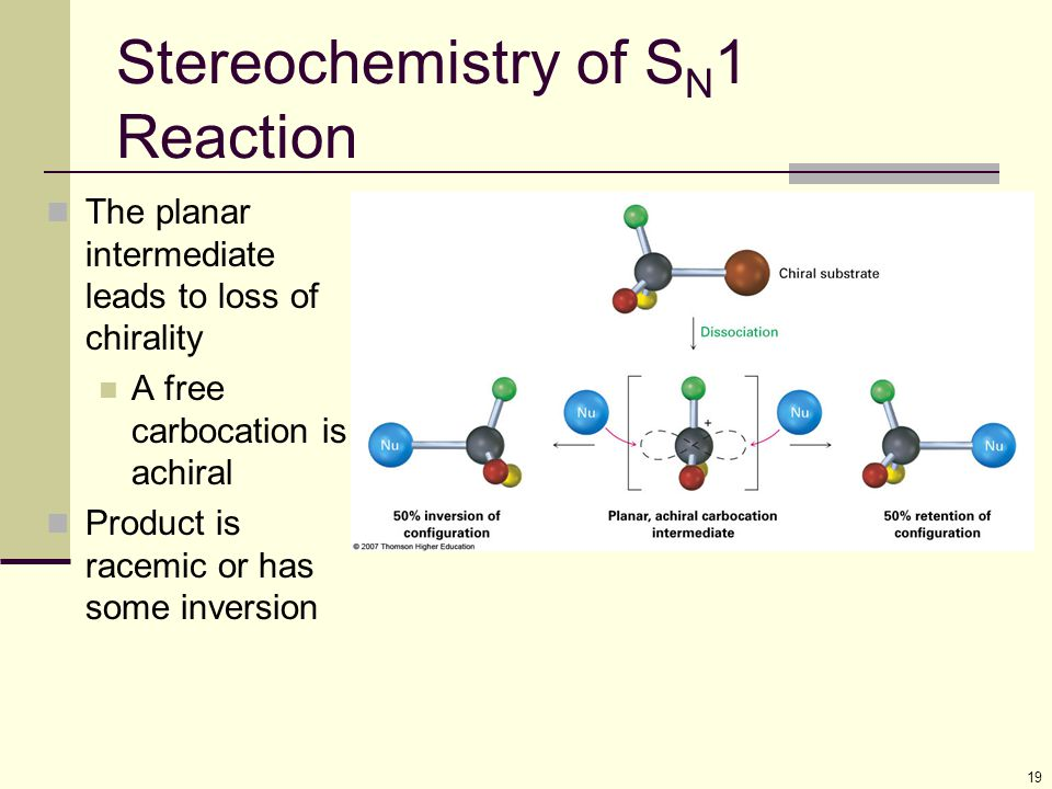 Stereochemistry of SN1 Reaction