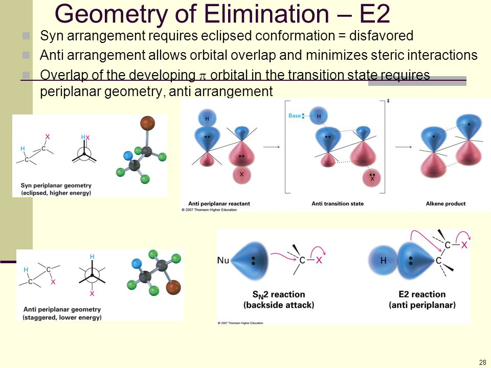 Geometry of Elimination – E2
