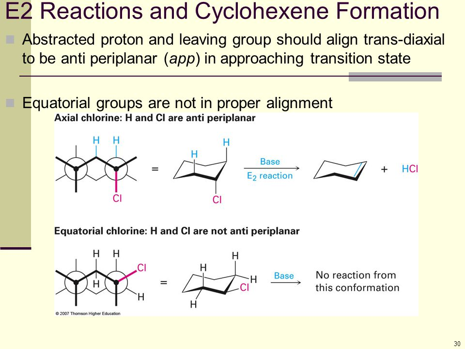 E2 Reactions and Cyclohexene Formation