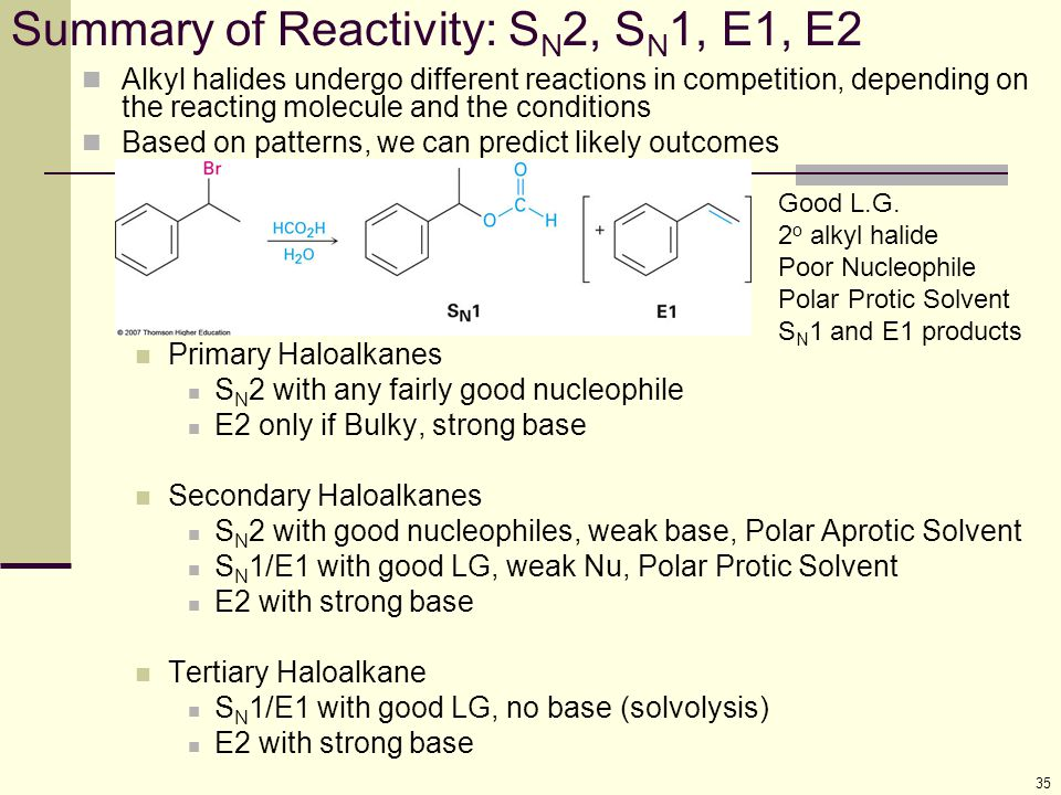 Summary of Reactivity: SN2, SN1, E1, E2
