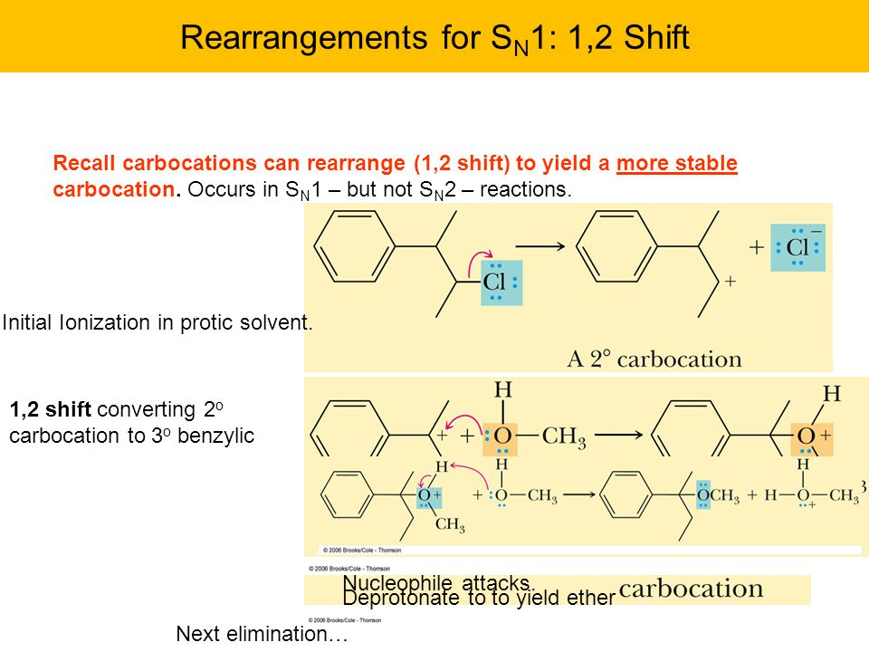 Rearrangements for SN1: 1,2 Shift