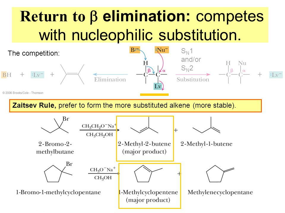Return to b elimination: competes with nucleophilic substitution.