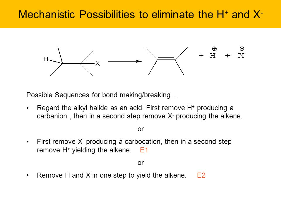Mechanistic Possibilities to eliminate the H+ and X-