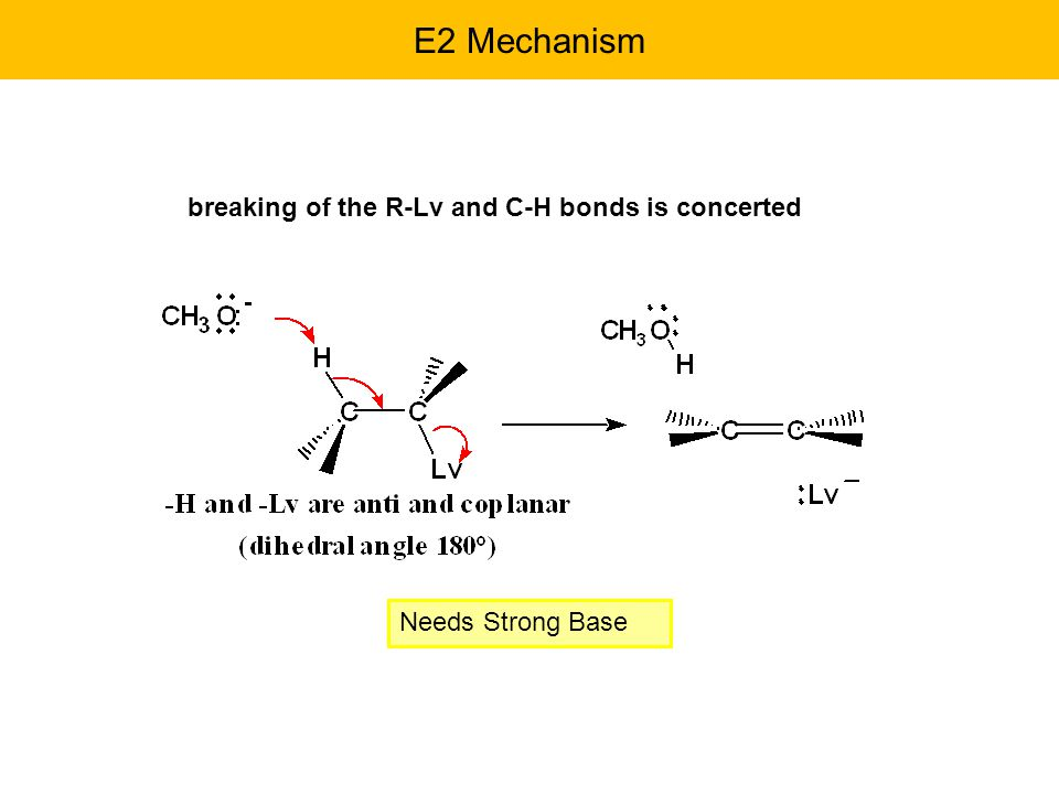 E2 Mechanism breaking of the R-Lv and C-H bonds is concerted
