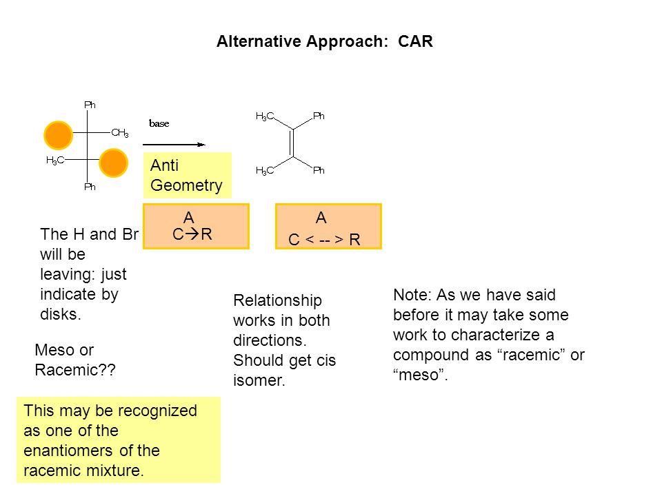 Alternative Approach: CAR
