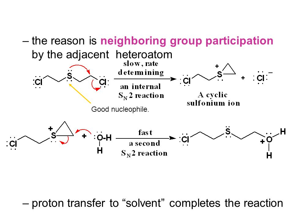 proton transfer to solvent completes the reaction