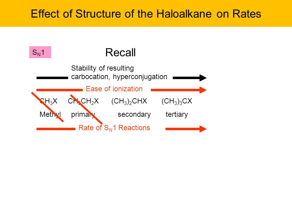 Effect of Structure of the Haloalkane on Rates
