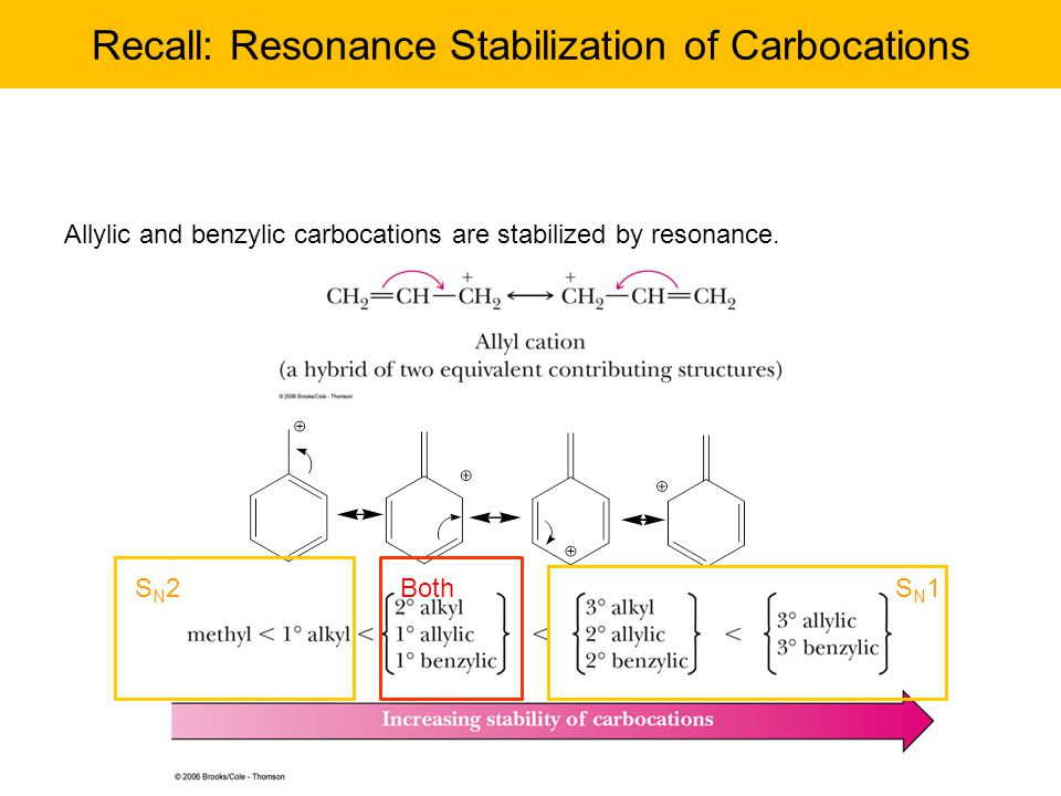 Recall: Resonance Stabilization of Carbocations