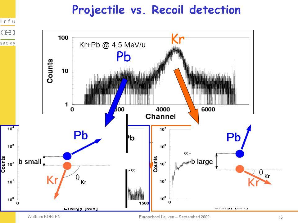 Projectile vs. Recoil detection