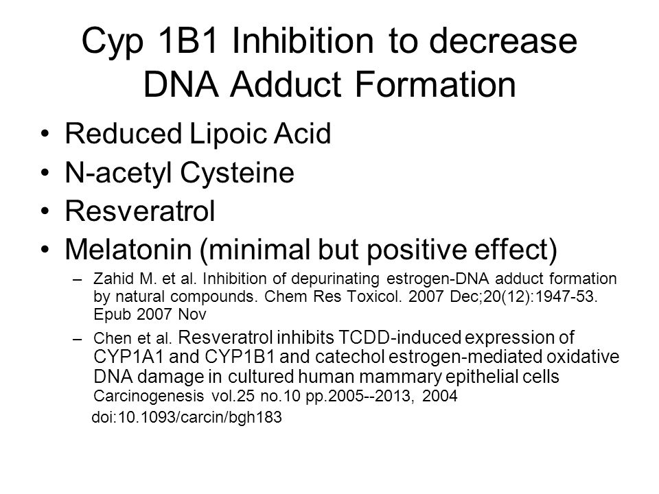 Cyp 1B1 Inhibition to decrease DNA Adduct Formation