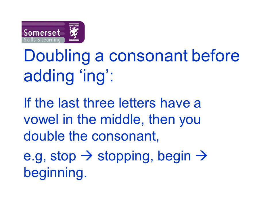 Doubling a consonant before adding 'ing':