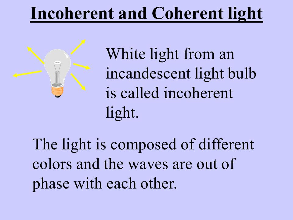 Incoherent and Coherent light