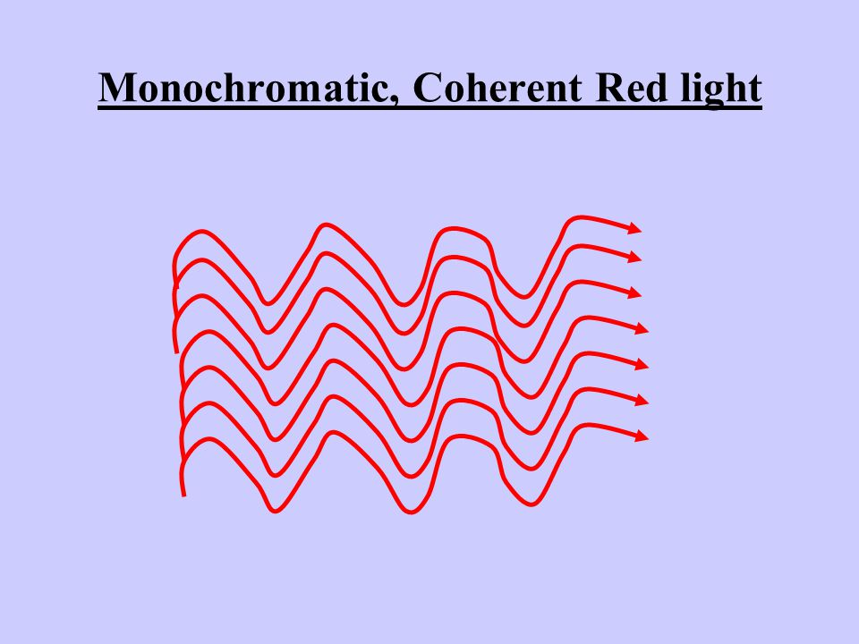 Monochromatic, Coherent Red light