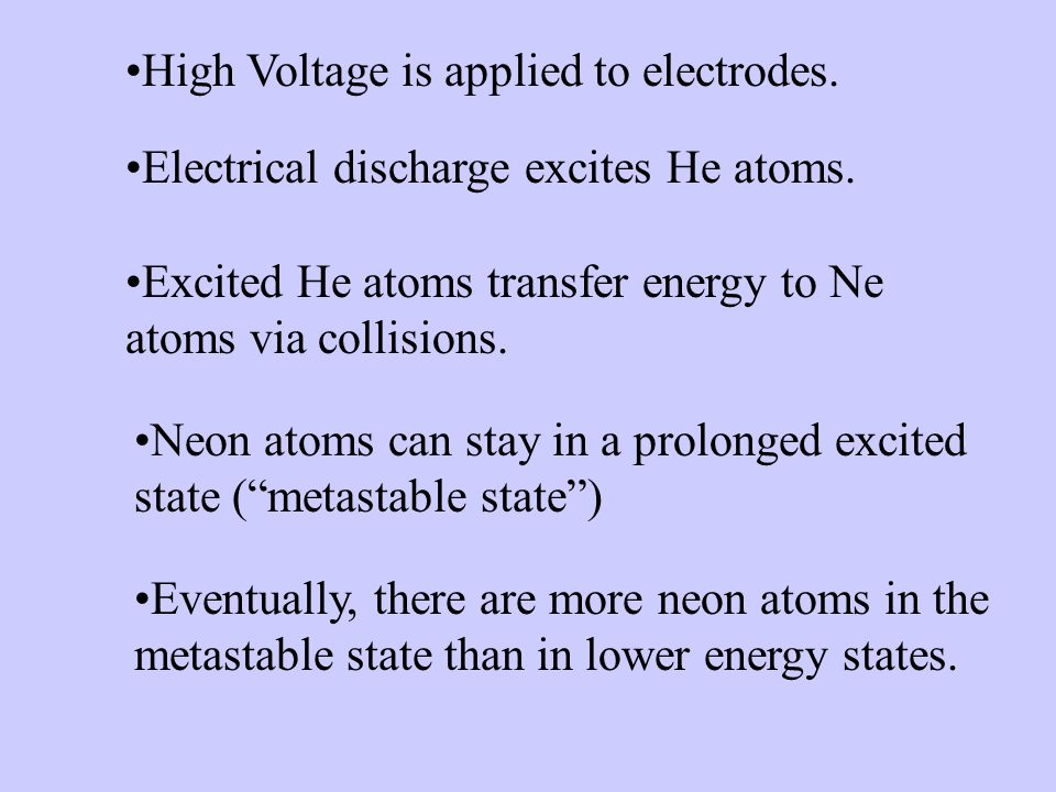 High Voltage is applied to electrodes.