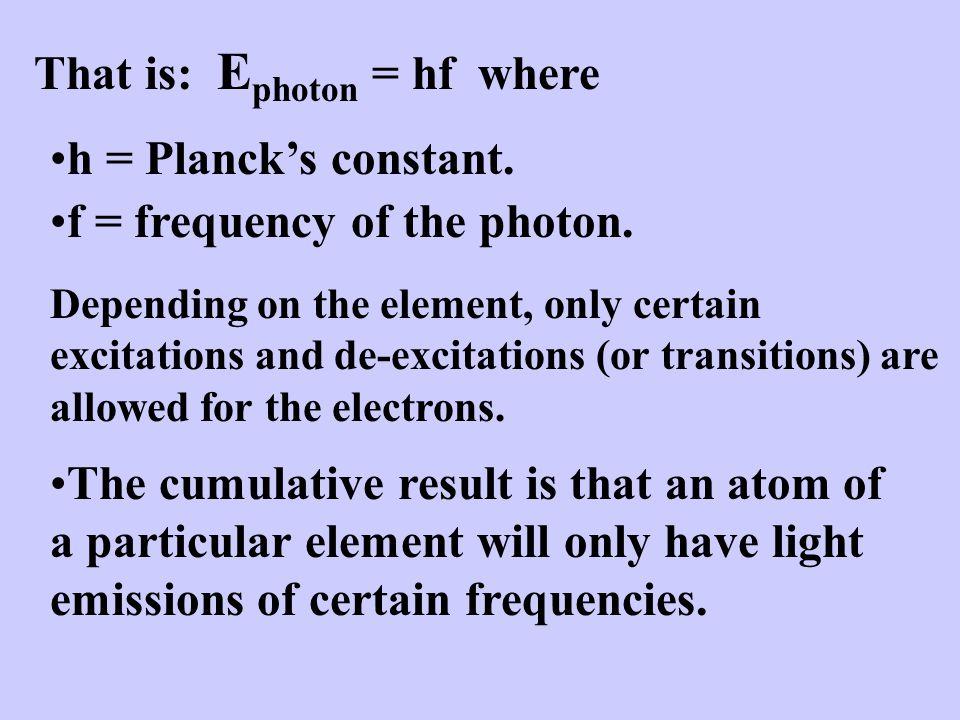 That is: Ephoton = hf where