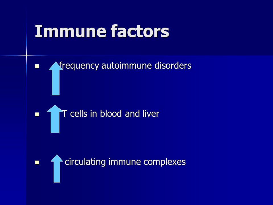 Immune factors frequency autoimmune disorders
