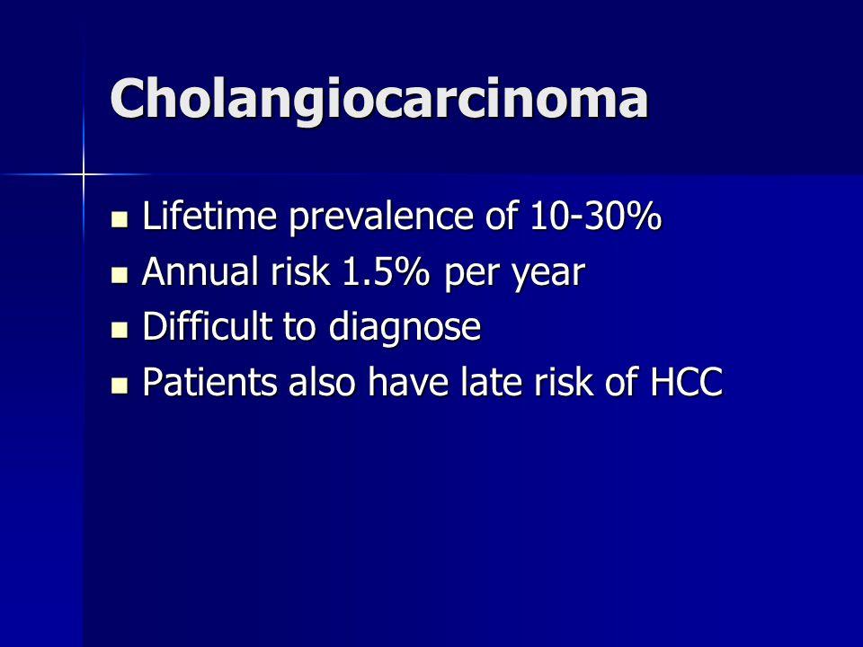 Cholangiocarcinoma Lifetime prevalence of 10-30%