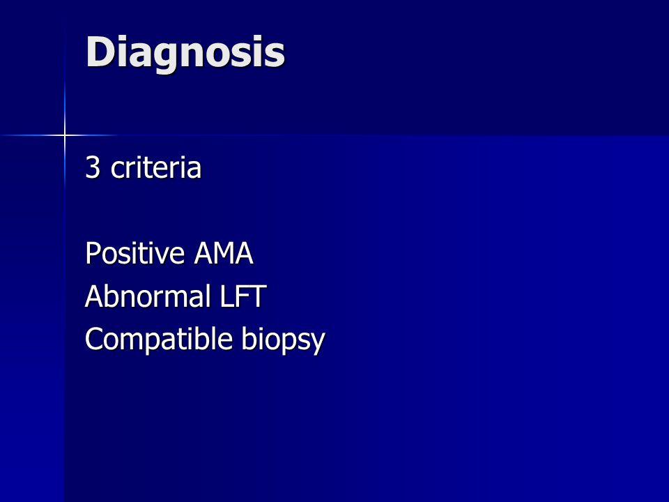 Diagnosis 3 criteria Positive AMA Abnormal LFT Compatible biopsy