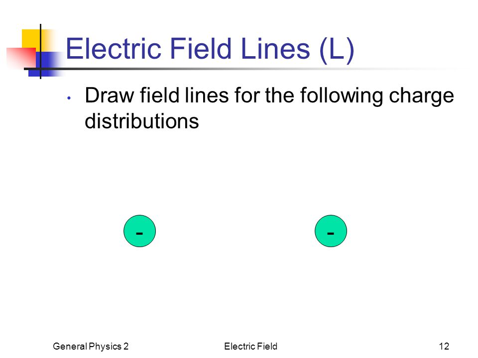 Electric Field Lines (L)