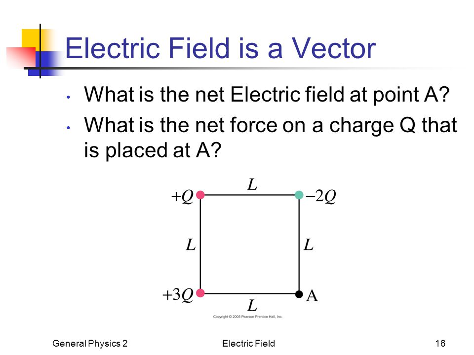 Electric Field is a Vector