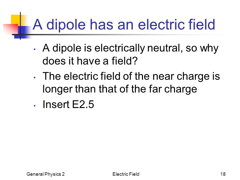A dipole has an electric field