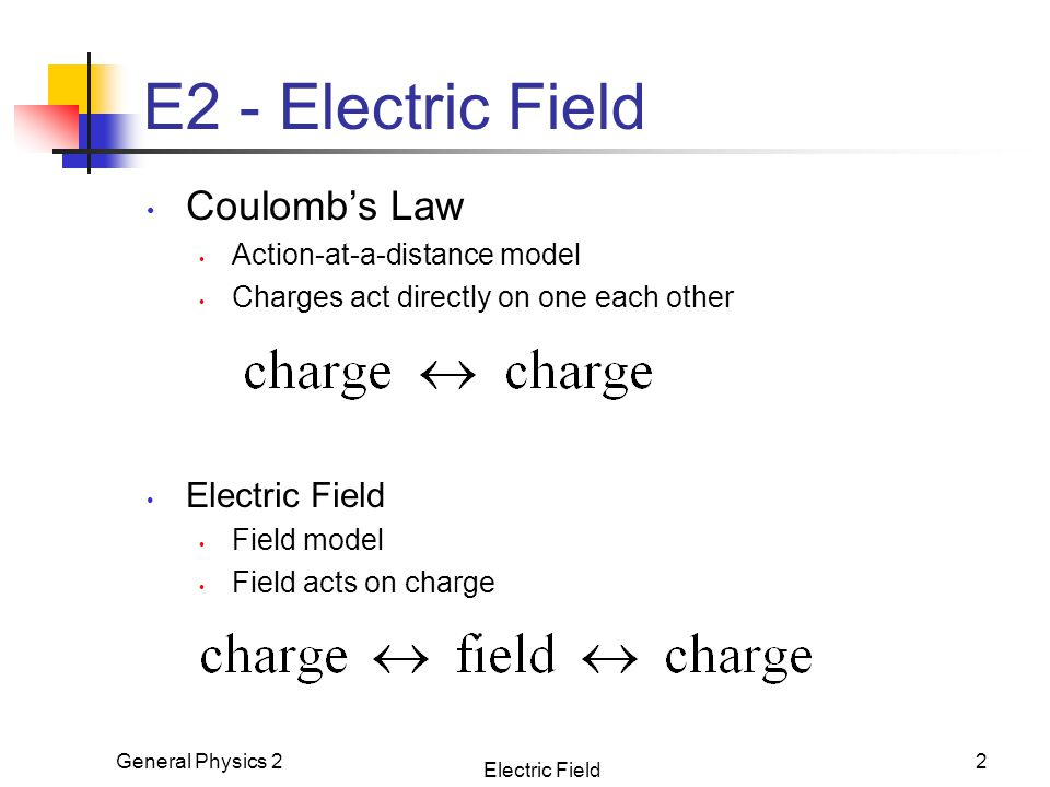 E2 - Electric Field Coulomb's Law Electric Field