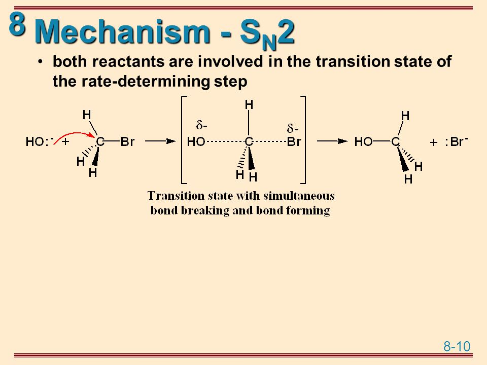 Mechanism - SN2 both reactants are involved in the transition state of the rate-determining step