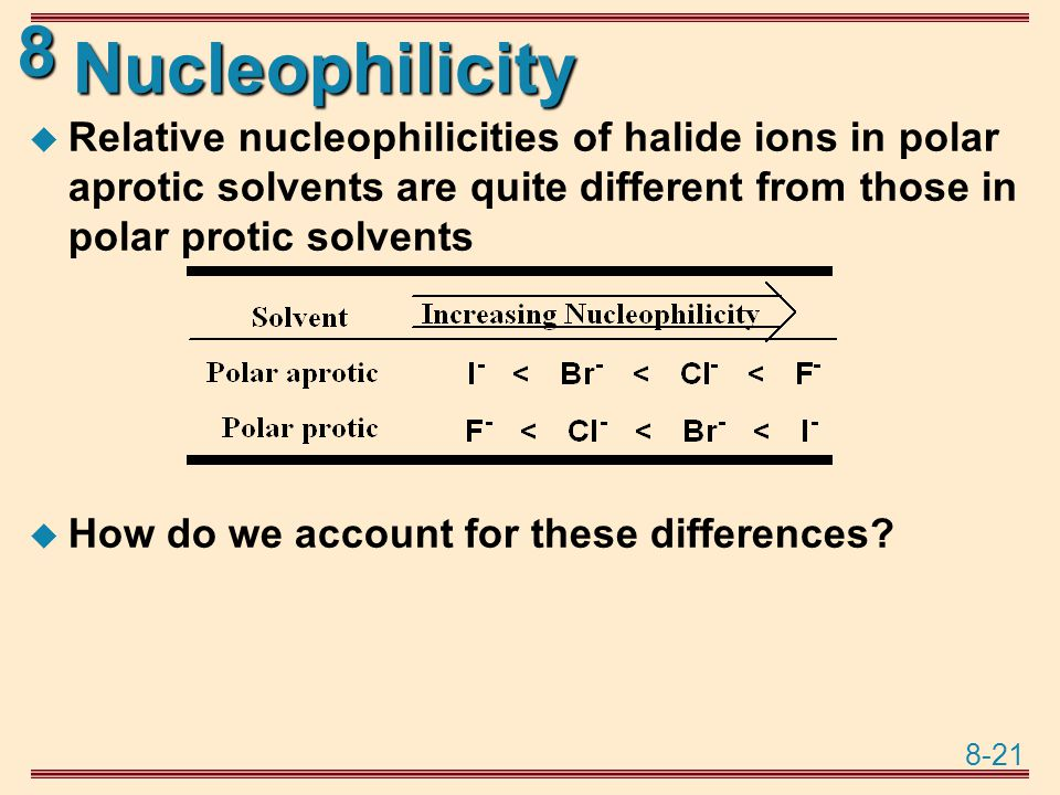 Nucleophilicity Relative nucleophilicities of halide ions in polar aprotic solvents are quite different from those in polar protic solvents.