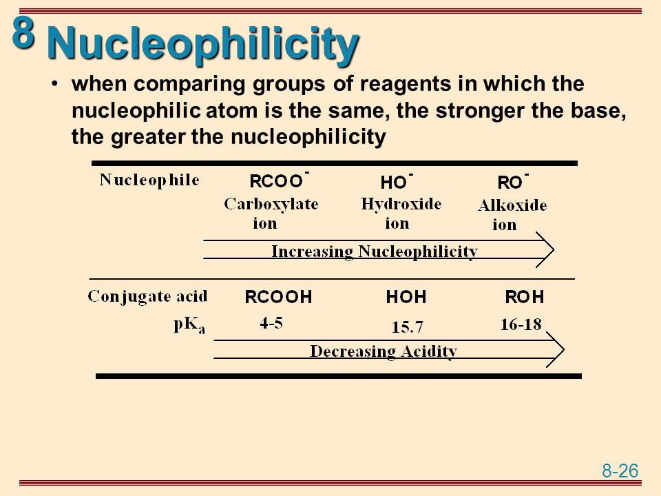 Nucleophilicity when comparing groups of reagents in which the nucleophilic atom is the same, the stronger the base, the greater the nucleophilicity.