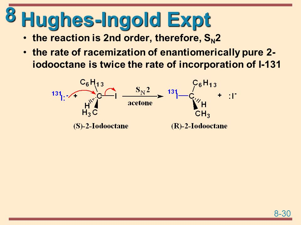 Hughes-Ingold Expt the reaction is 2nd order, therefore, SN2