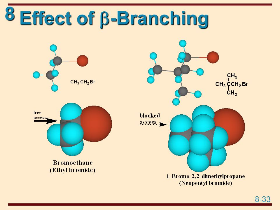 Effect of -Branching
