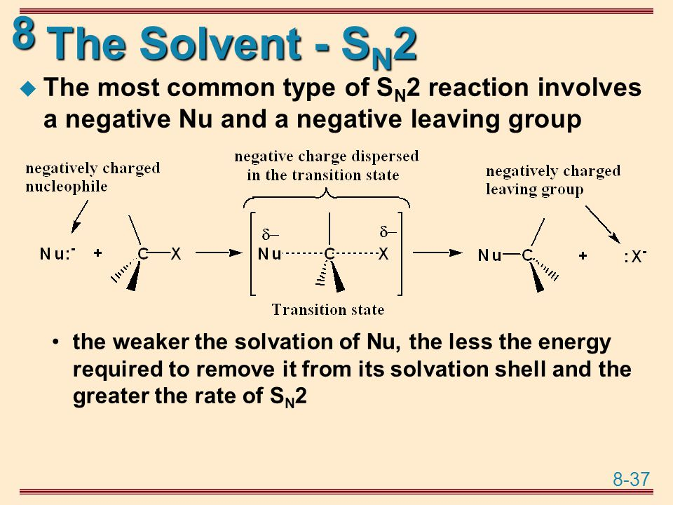 The Solvent - SN2 The most common type of SN2 reaction involves a negative Nu and a negative leaving group.