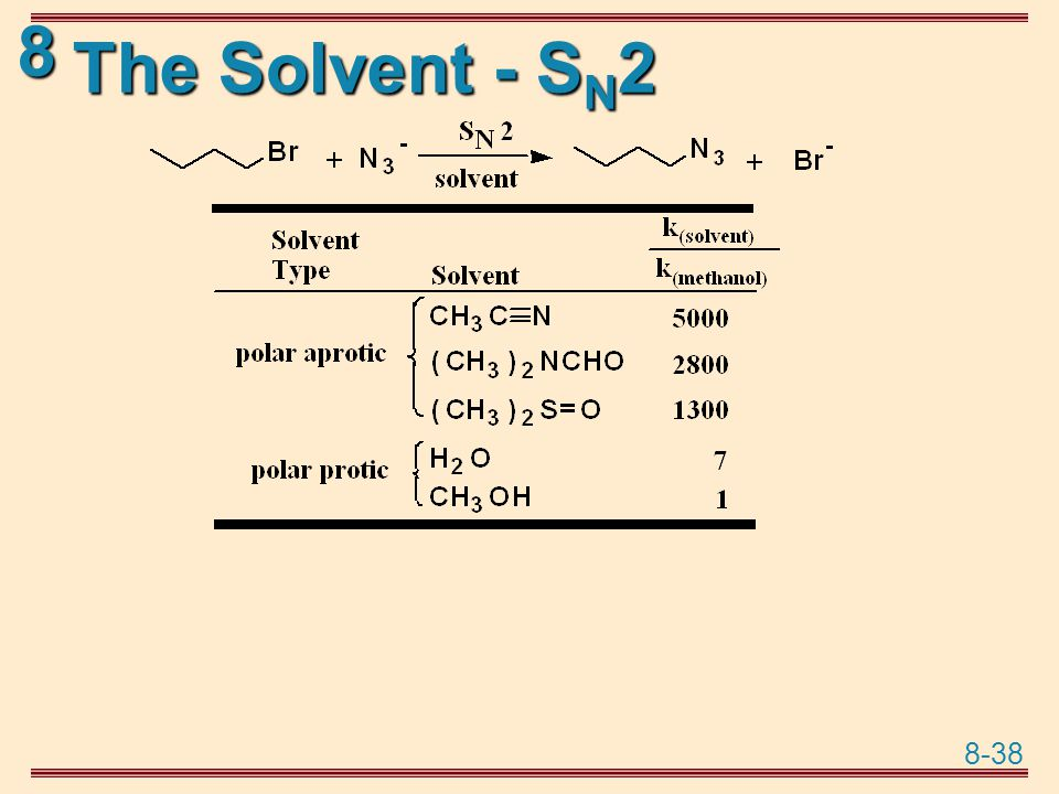 The Solvent - SN2