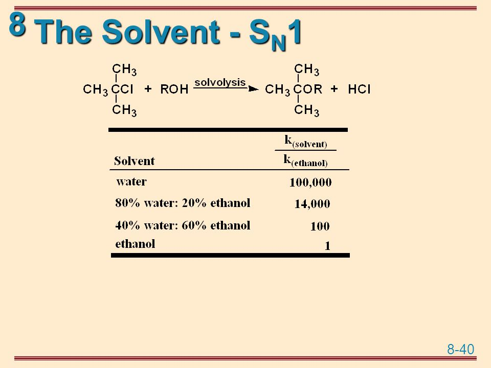The Solvent - SN1