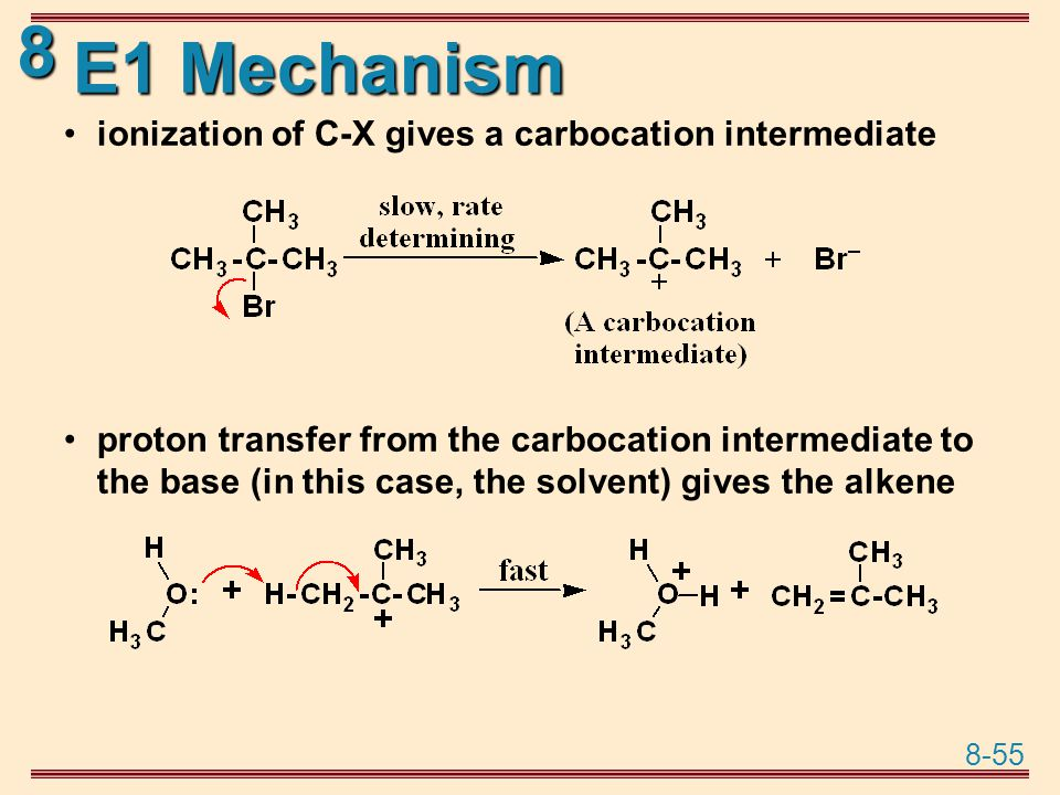 E1 Mechanism ionization of C-X gives a carbocation intermediate